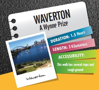 Things to do in Waverton